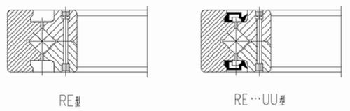 RE系列交叉滚子轴承结构图